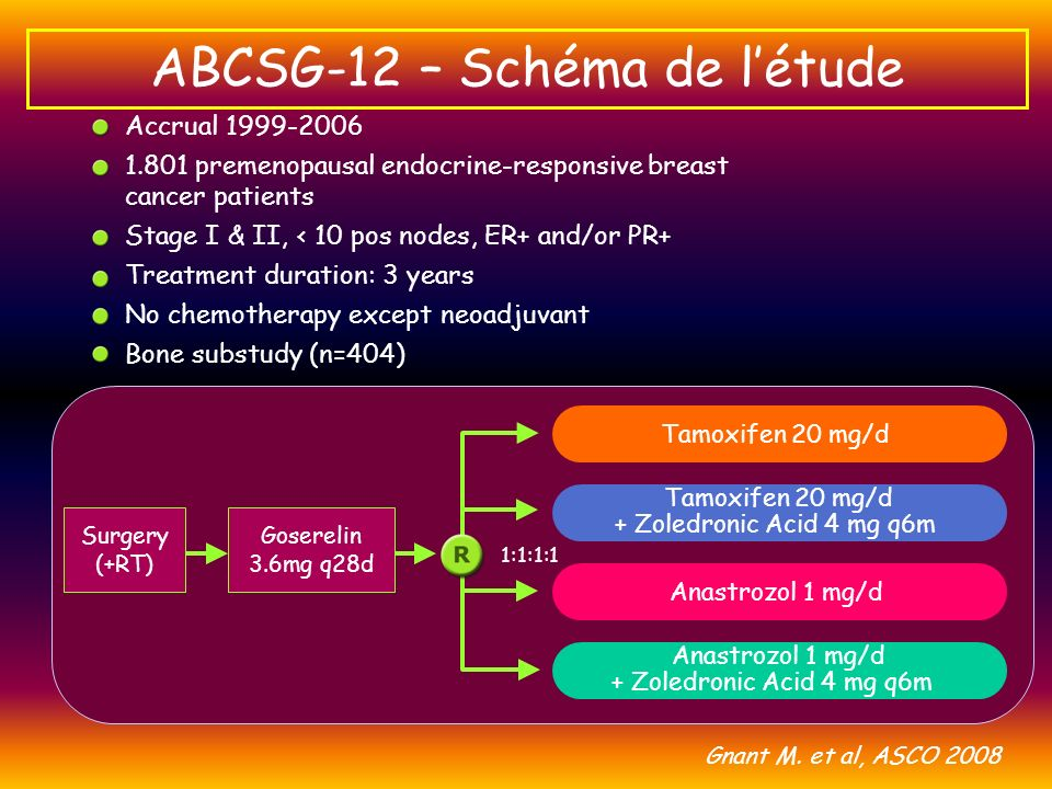 ABCSG-12 – Schéma de l'étude