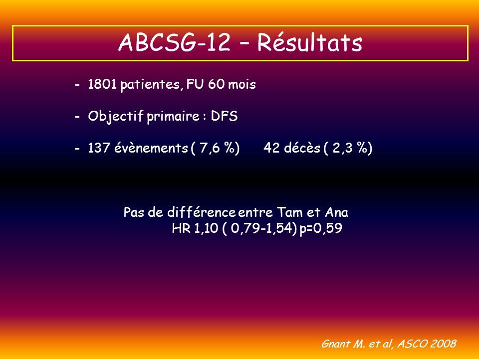 ABCSG-12 – Résultats 1801 patientes, FU 60 mois