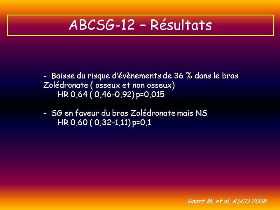 ABCSG-12 – Résultats Baisse du risque d'évènements de 36 % dans le bras Zolédronate ( osseux et non osseux)