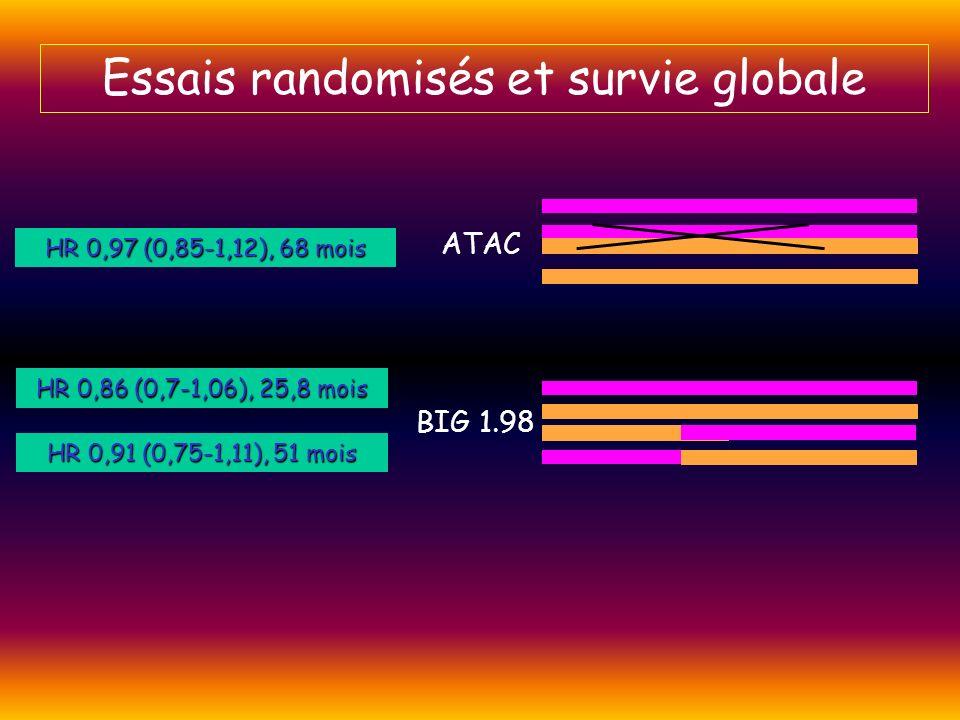 Essais randomisés et survie globale