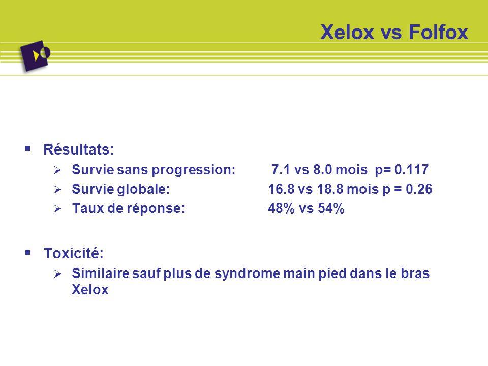 Xelox vs Folfox Résultats: Toxicité: