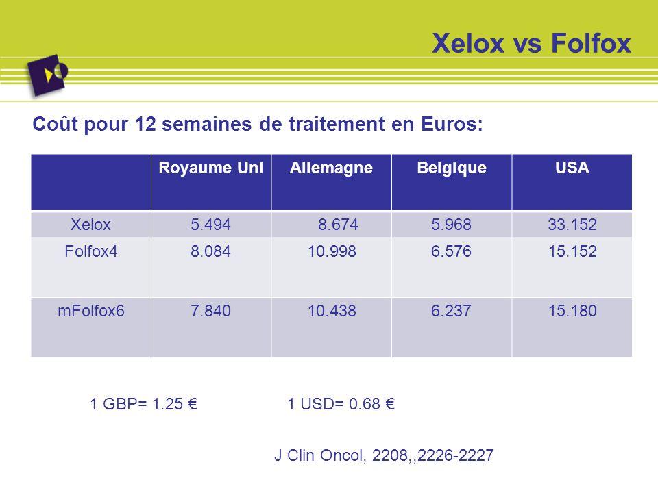 Xelox vs Folfox Coût pour 12 semaines de traitement en Euros: