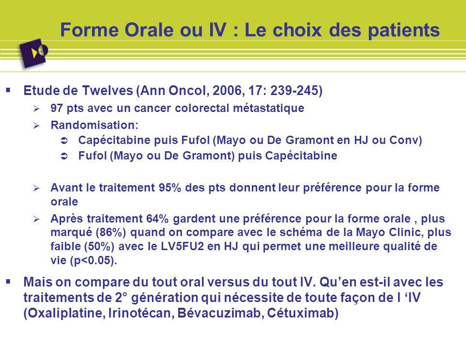 Forme Orale ou IV : Le choix des patients