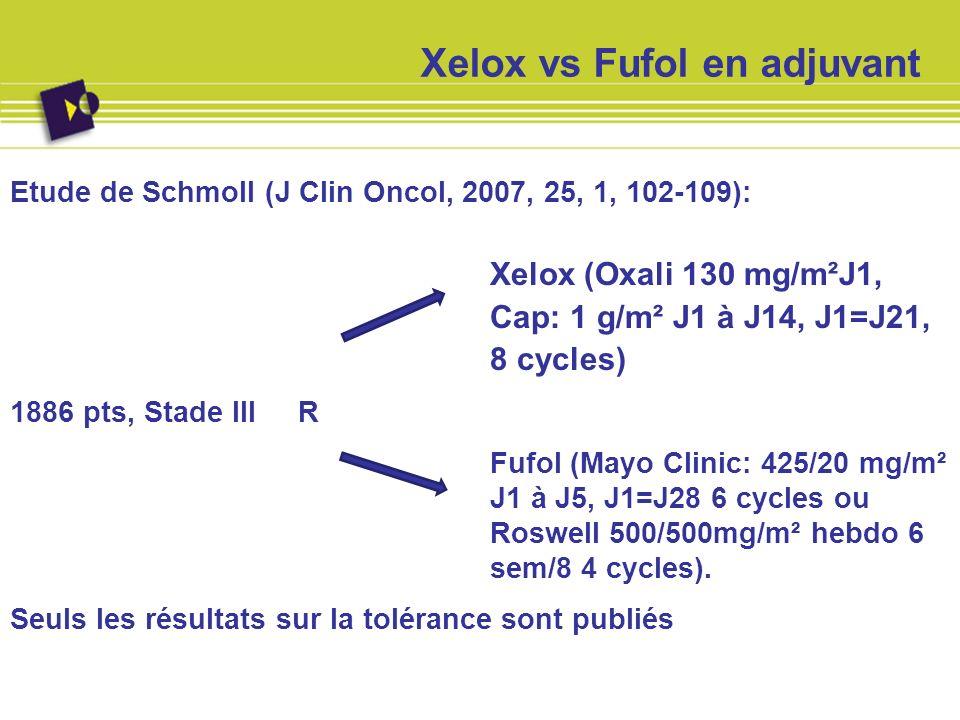 Xelox vs Fufol en adjuvant