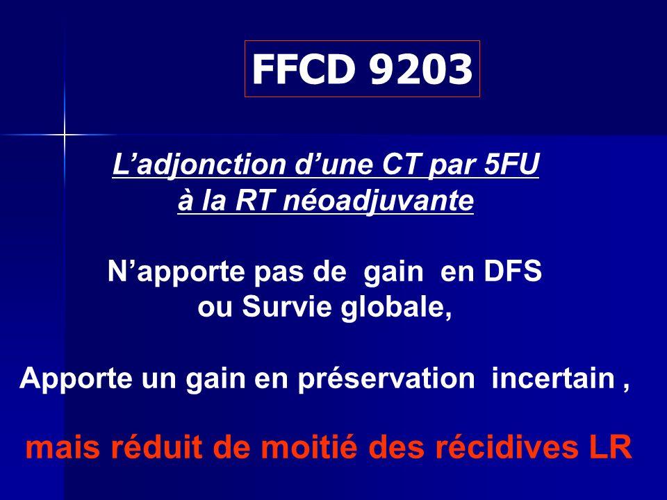 FFCD 9203 L'adjonction d'une CT par 5FU à la RT néoadjuvante