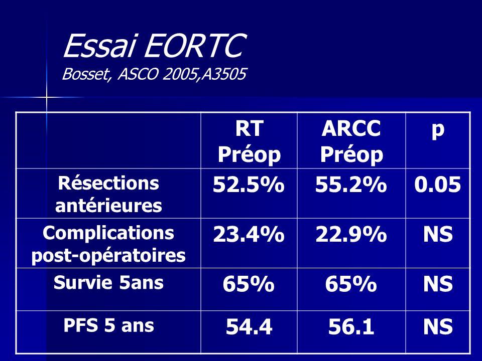 Essai EORTC Bosset, ASCO 2005,A3505