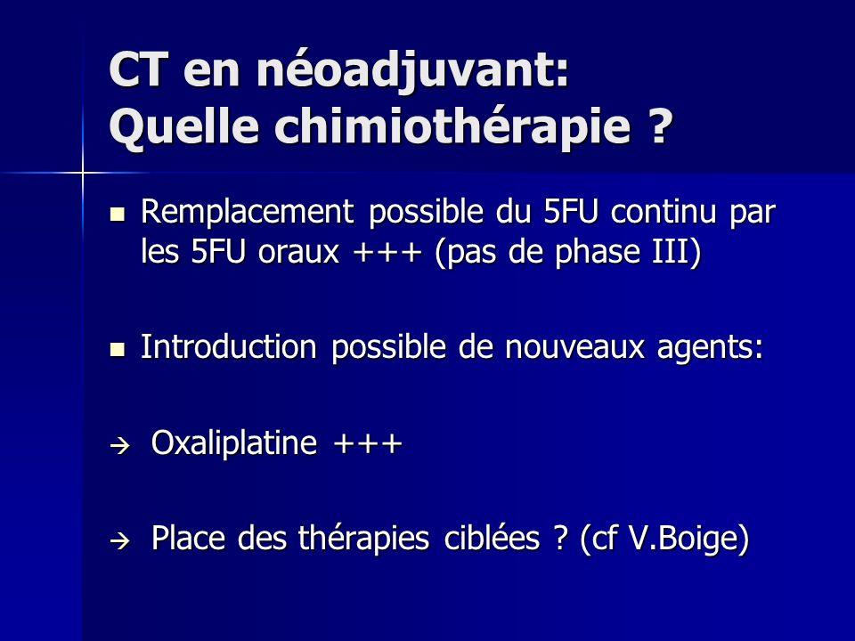 CT en néoadjuvant: Quelle chimiothérapie