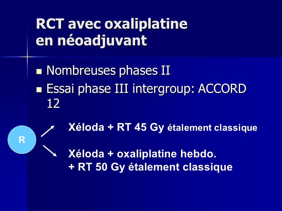 RCT avec oxaliplatine en néoadjuvant