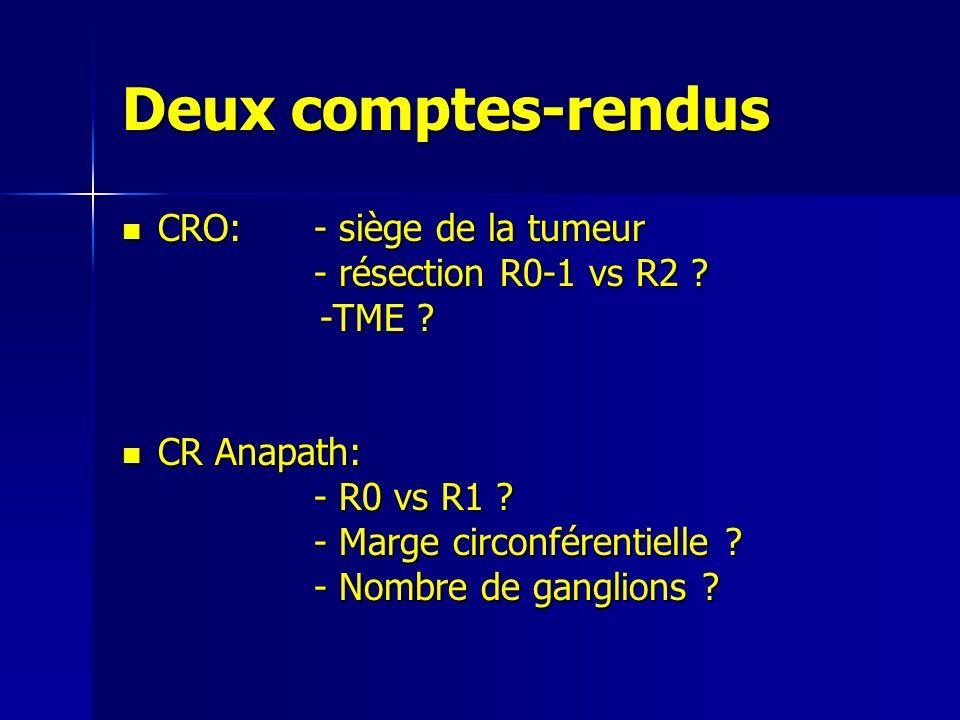 Deux comptes-rendus CRO: - siège de la tumeur - résection R0-1 vs R2
