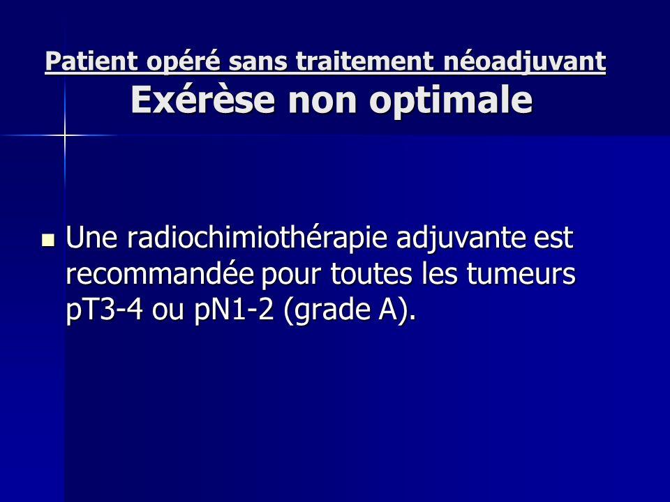 Patient opéré sans traitement néoadjuvant Exérèse non optimale