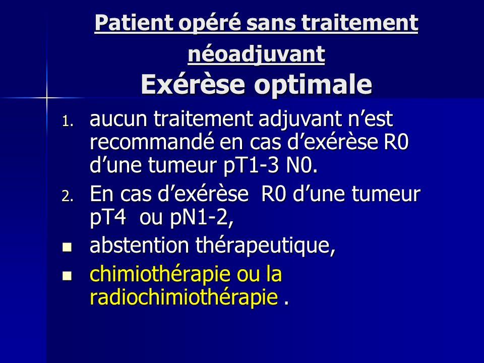 Patient opéré sans traitement néoadjuvant Exérèse optimale