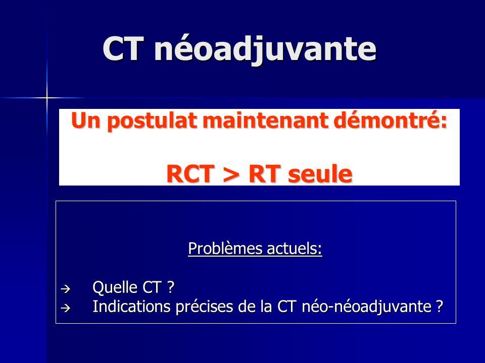 Un postulat maintenant démontré: RCT > RT seule