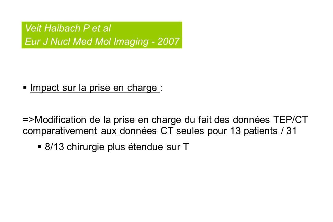 Veit Haibach P et al Eur J Nucl Med Mol Imaging - 2007. Impact sur la prise en charge :