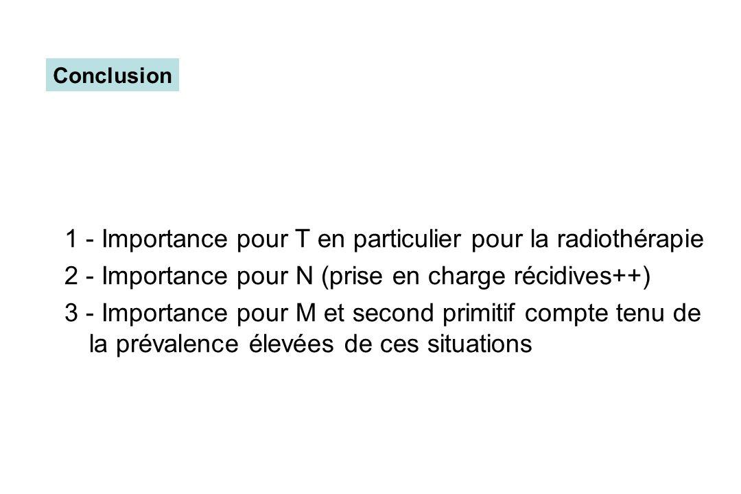 1 - Importance pour T en particulier pour la radiothérapie