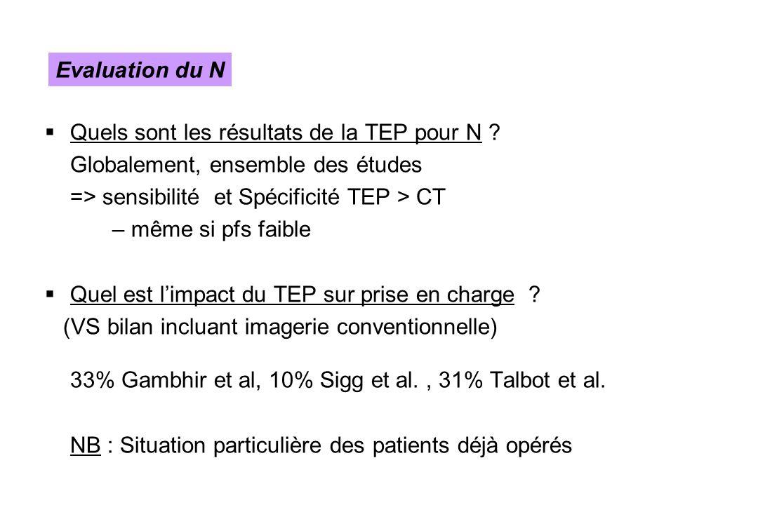 Evaluation du N Quels sont les résultats de la TEP pour N Globalement, ensemble des études. => sensibilité et Spécificité TEP > CT.