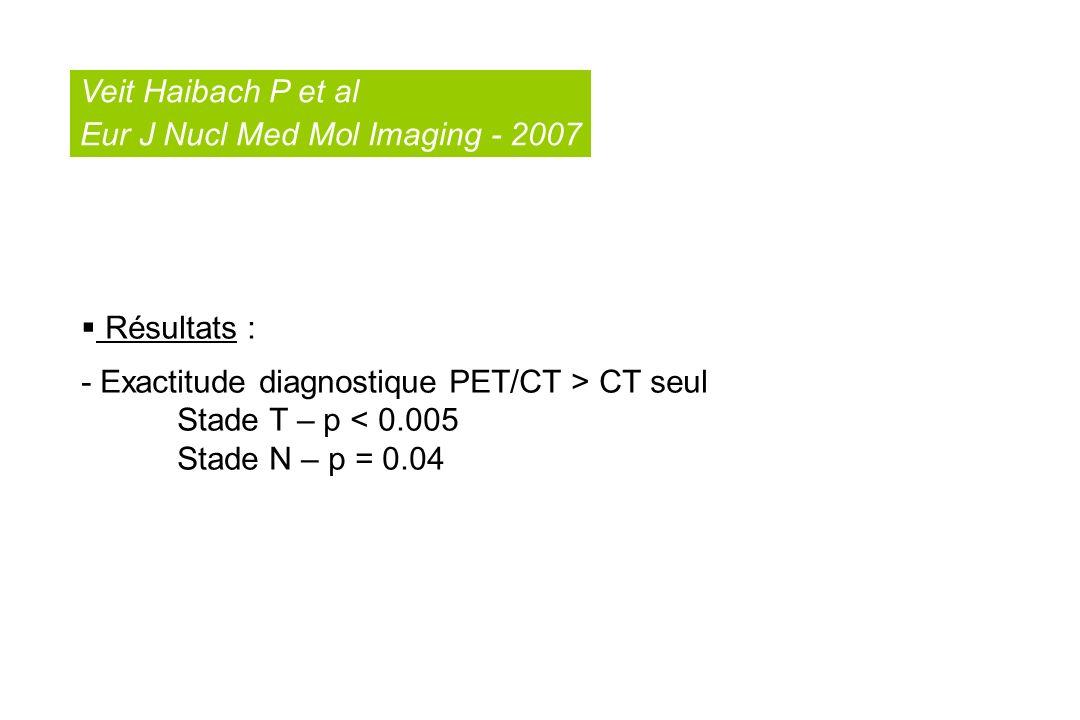 Veit Haibach P et alEur J Nucl Med Mol Imaging - 2007. Résultats : - Exactitude diagnostique PET/CT > CT seul.
