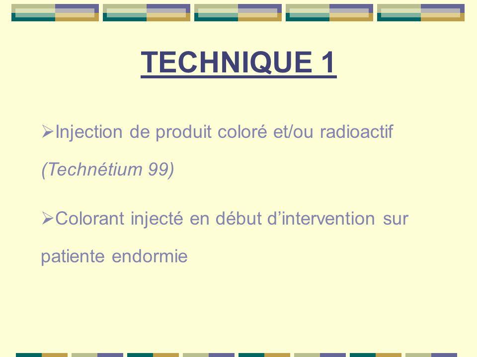 TECHNIQUE 1 Injection de produit coloré et/ou radioactif (Technétium 99) Colorant injecté en début d'intervention sur patiente endormie.