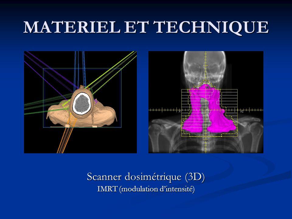 MATERIEL ET TECHNIQUE Scanner dosimétrique (3D)