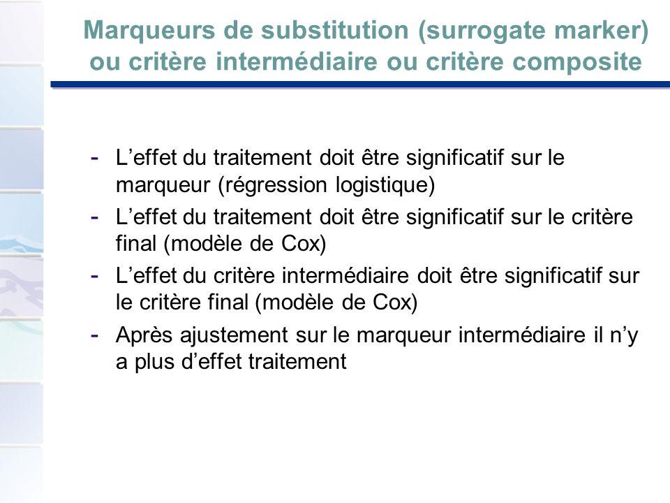 Marqueurs de substitution (surrogate marker) ou critère intermédiaire ou critère composite