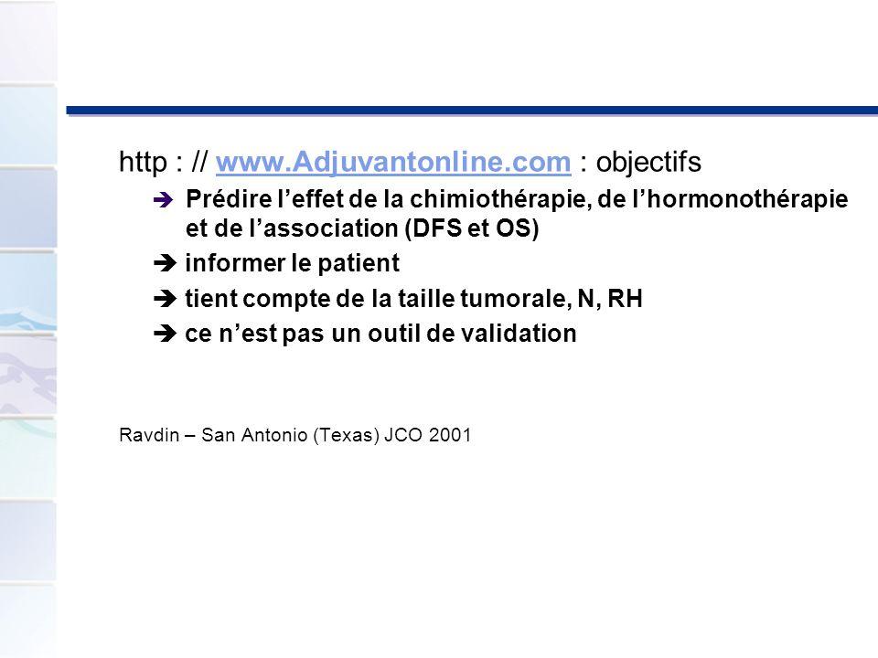 http : // www.Adjuvantonline.com : objectifs