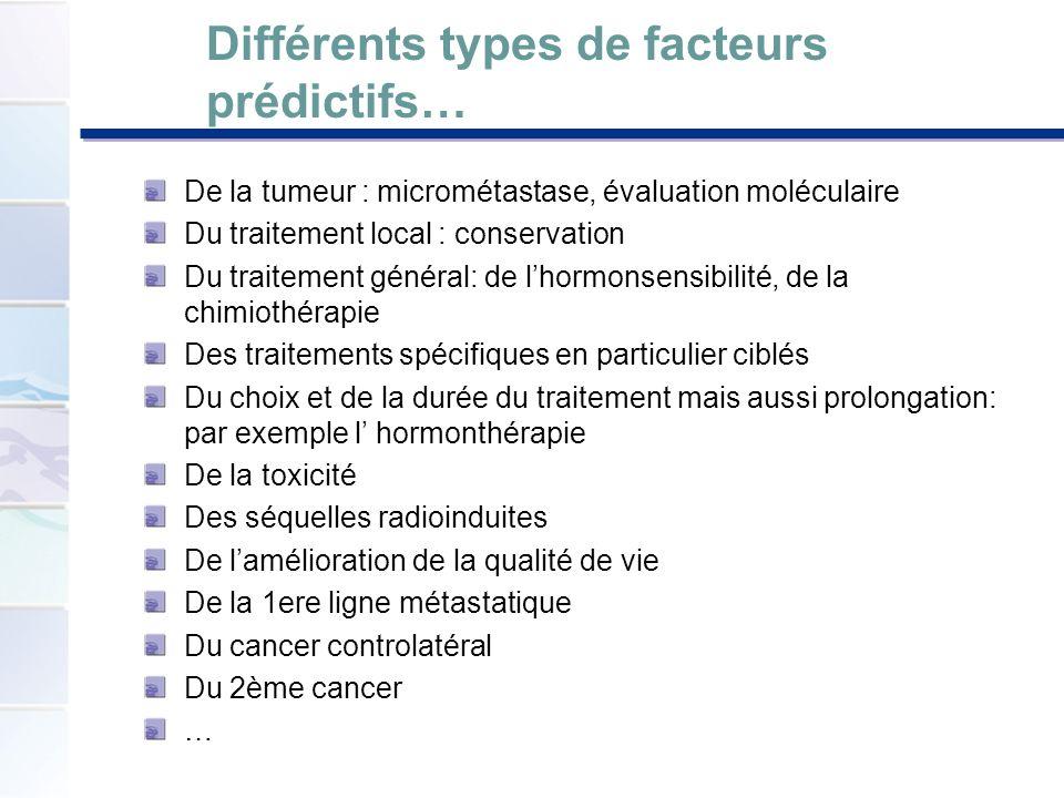 Différents types de facteurs prédictifs…