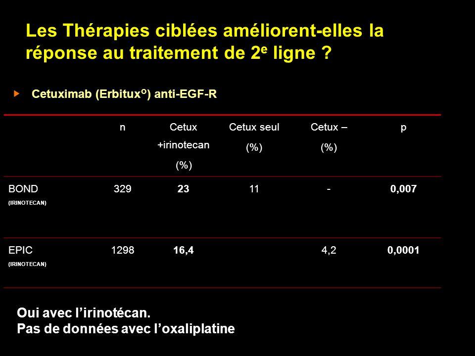 Les Thérapies ciblées améliorent-elles la réponse au traitement de 2e ligne