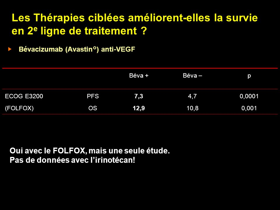 Les Thérapies ciblées améliorent-elles la survie en 2e ligne de traitement