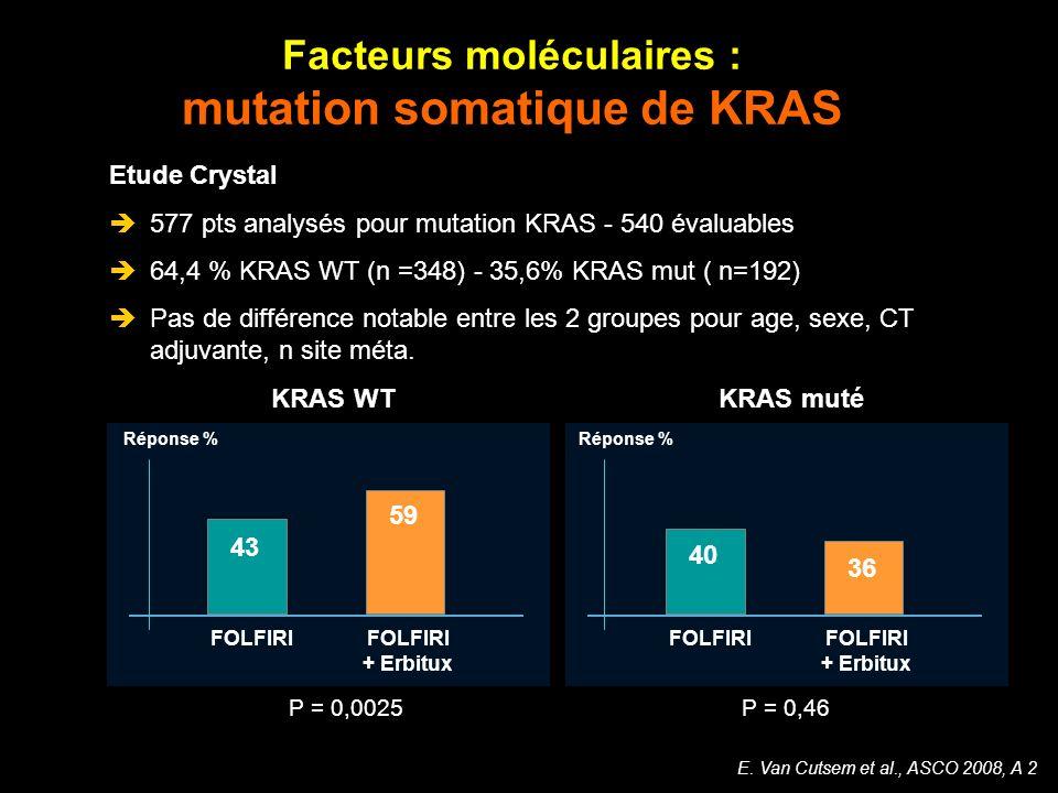Facteurs moléculaires : mutation somatique de KRAS