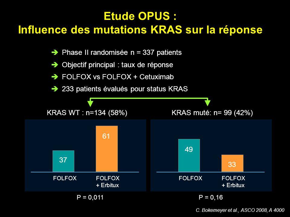 Etude OPUS : Influence des mutations KRAS sur la réponse