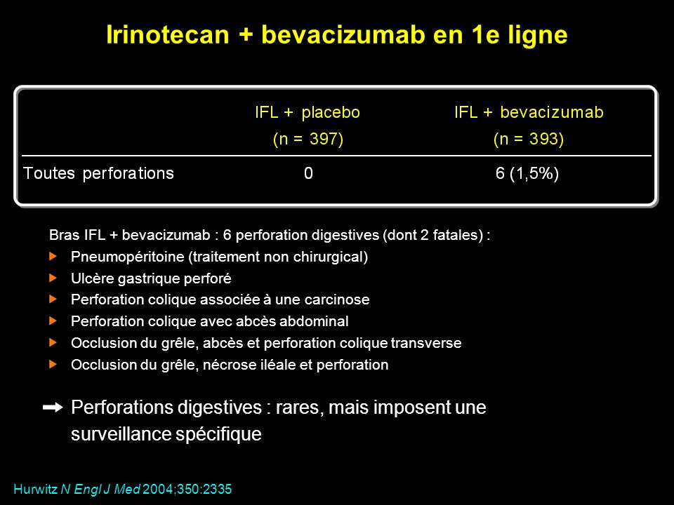 Irinotecan + bevacizumab en 1e ligne