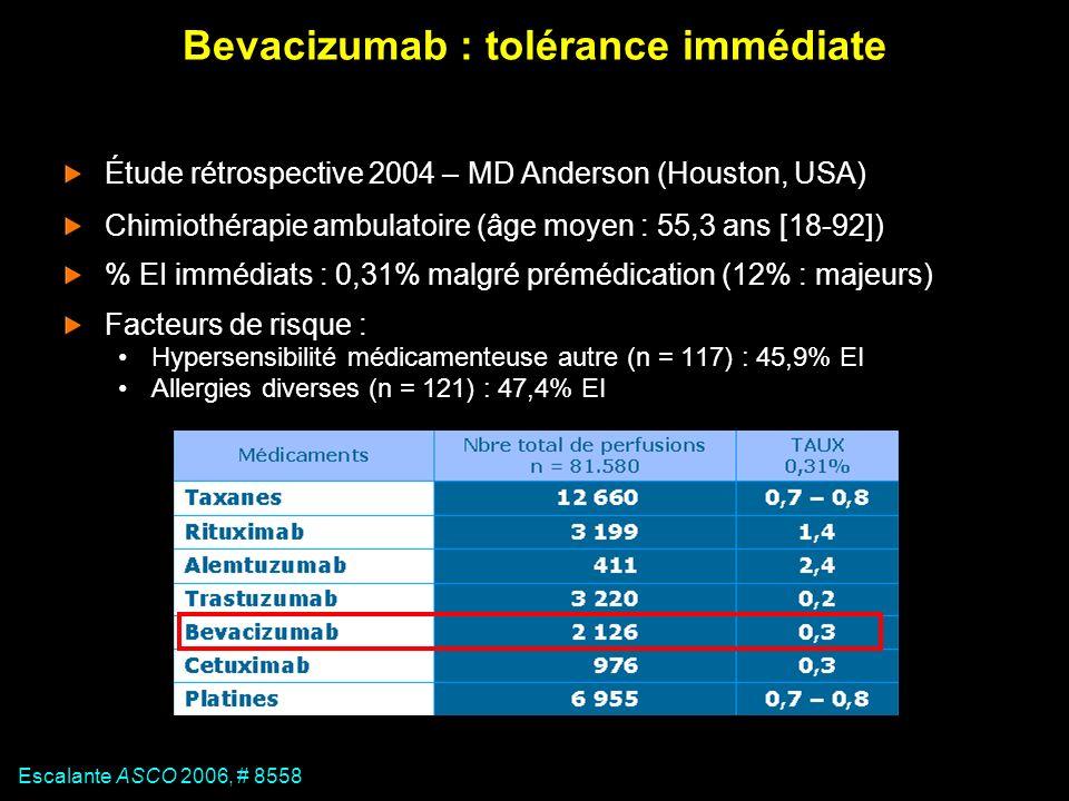 Bevacizumab : tolérance immédiate