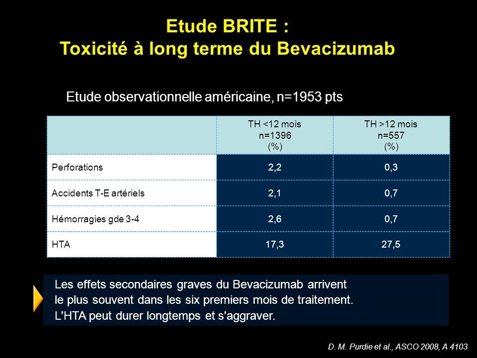 Etude BRITE : Toxicité à long terme du Bevacizumab