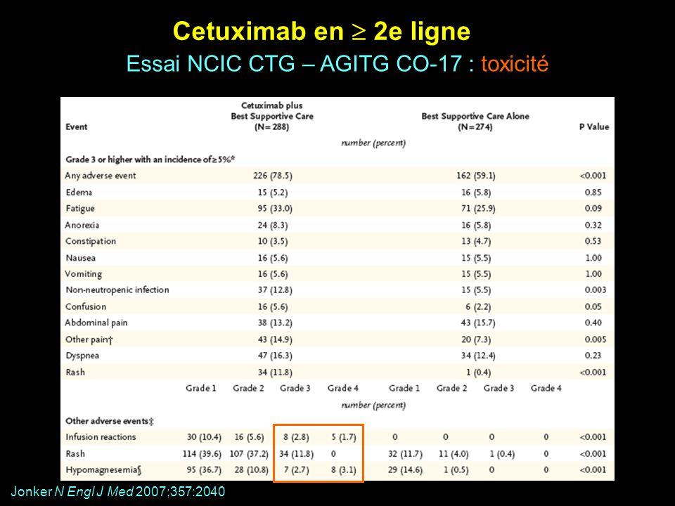 Essai NCIC CTG – AGITG CO-17 : toxicité