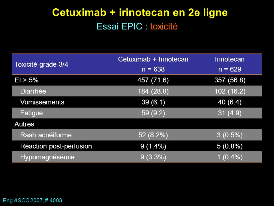 Cetuximab + irinotecan en 2e ligne