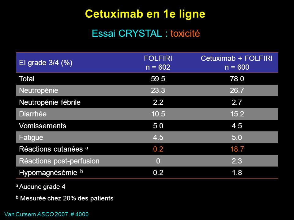 Cetuximab en 1e ligne Essai CRYSTAL : toxicité EI grade 3/4 (%)