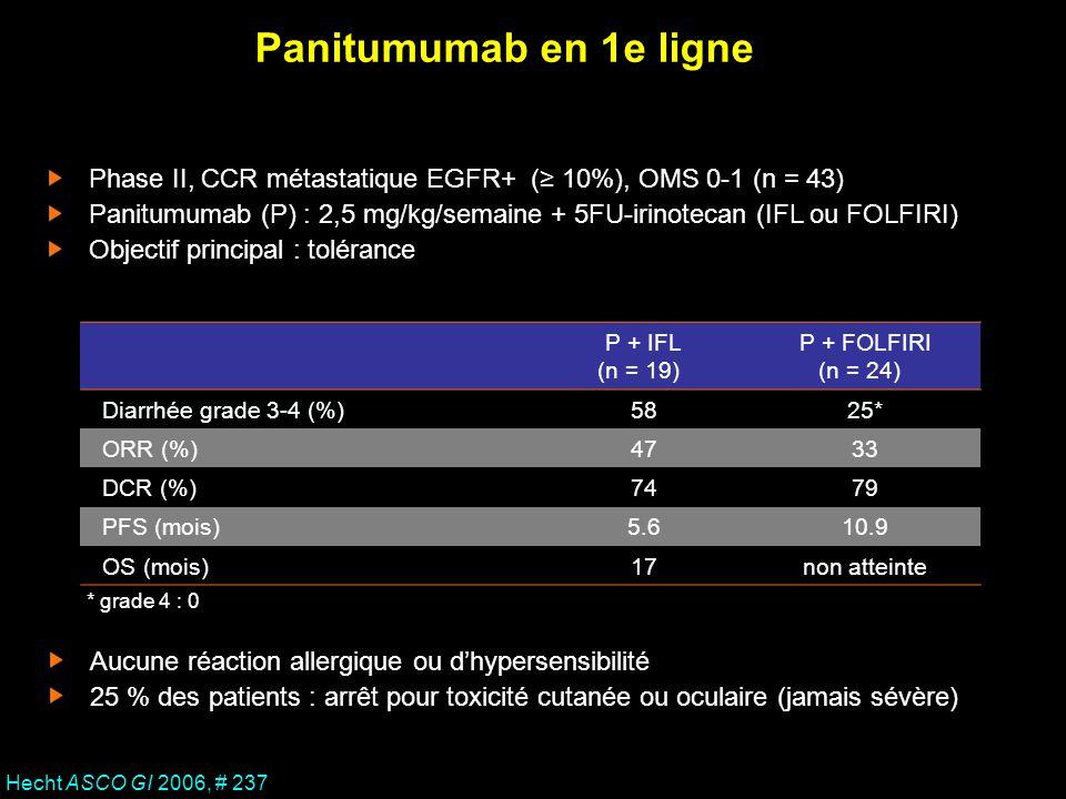 Panitumumab en 1e ligne Phase II, CCR métastatique EGFR+ (≥ 10%), OMS 0-1 (n = 43)