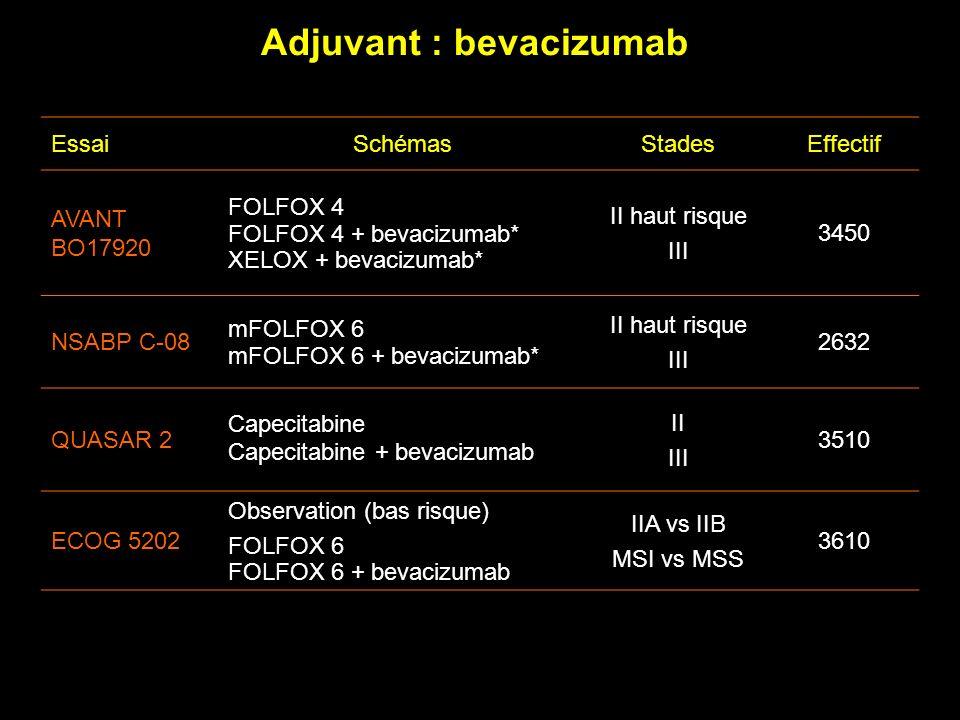 Adjuvant : bevacizumab