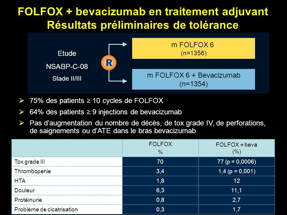m FOLFOX 6 + Bevacizumab (n=1354)