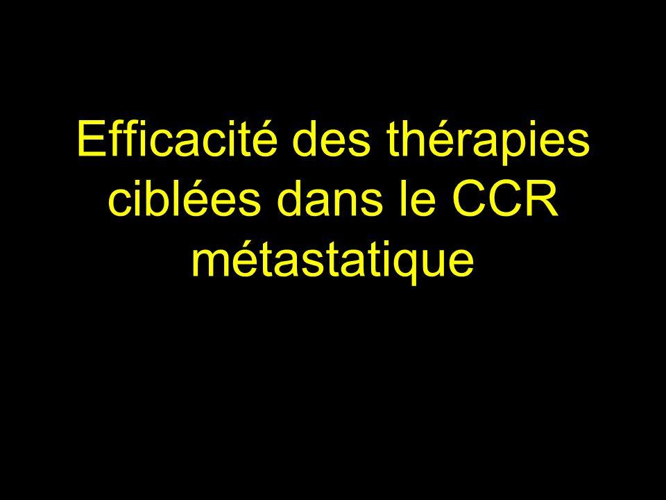 Efficacité des thérapies ciblées dans le CCR métastatique