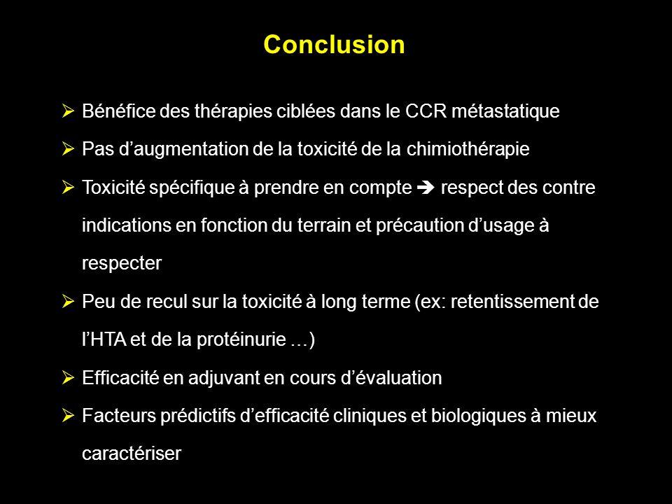 Conclusion Bénéfice des thérapies ciblées dans le CCR métastatique