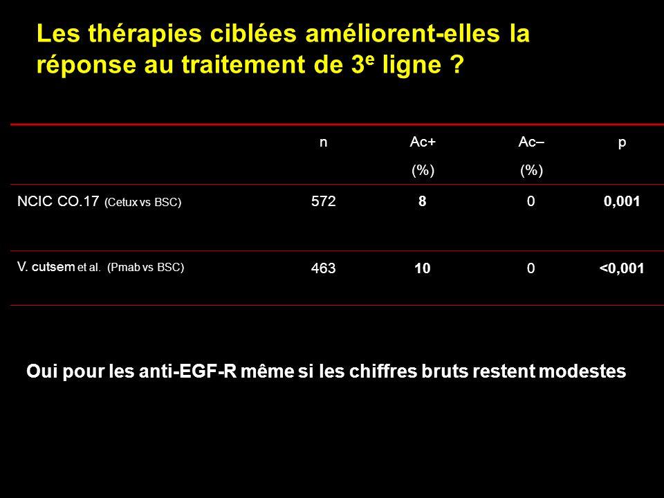 Les thérapies ciblées améliorent-elles la réponse au traitement de 3e ligne
