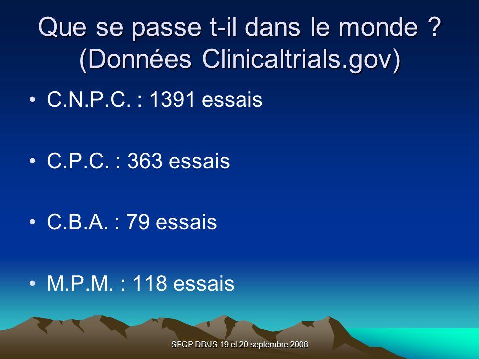 Que se passe t-il dans le monde (Données Clinicaltrials.gov)