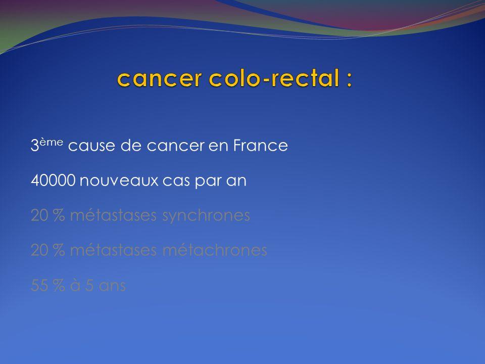 cancer colo-rectal : 3ème cause de cancer en France