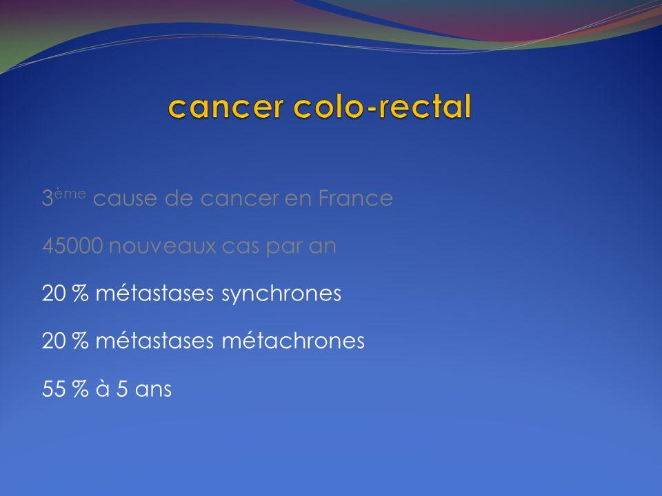 cancer colo-rectal 3ème cause de cancer en France