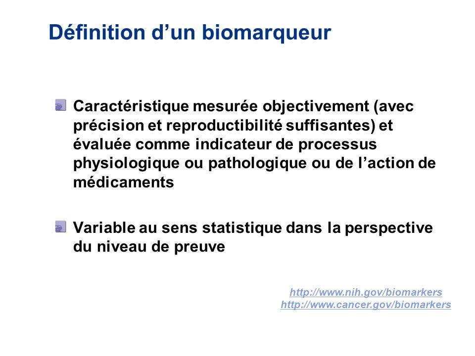 Définition d'un biomarqueur
