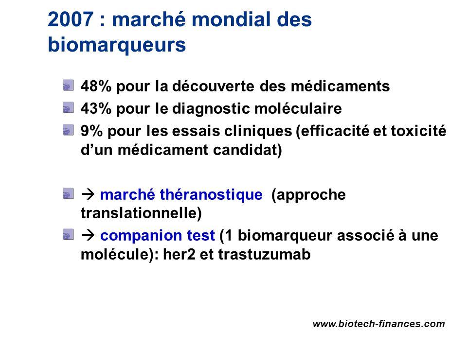 2007 : marché mondial des biomarqueurs