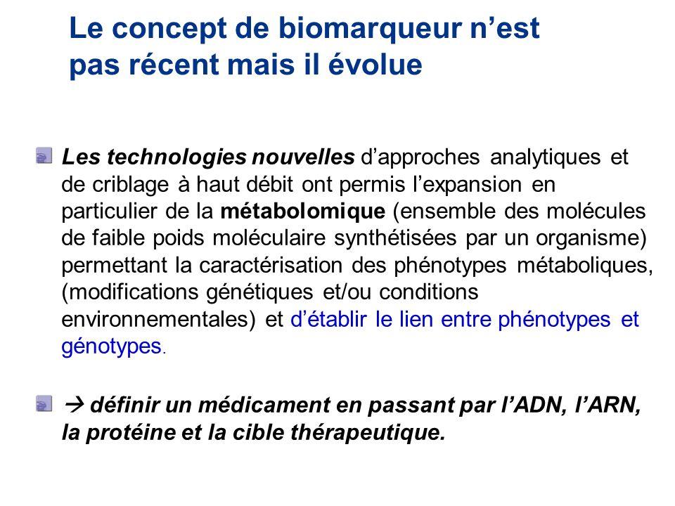 Le concept de biomarqueur n'est pas récent mais il évolue