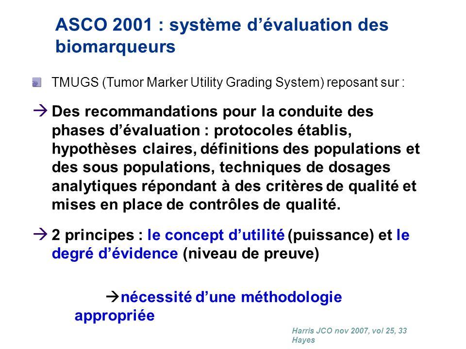 ASCO 2001 : système d'évaluation des biomarqueurs
