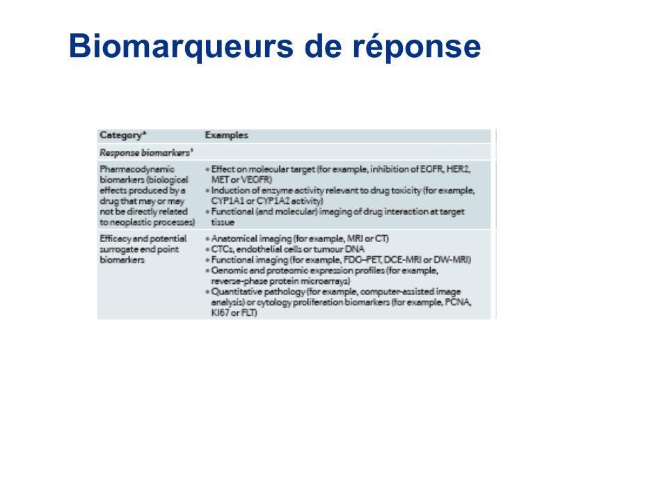 Biomarqueurs de réponse