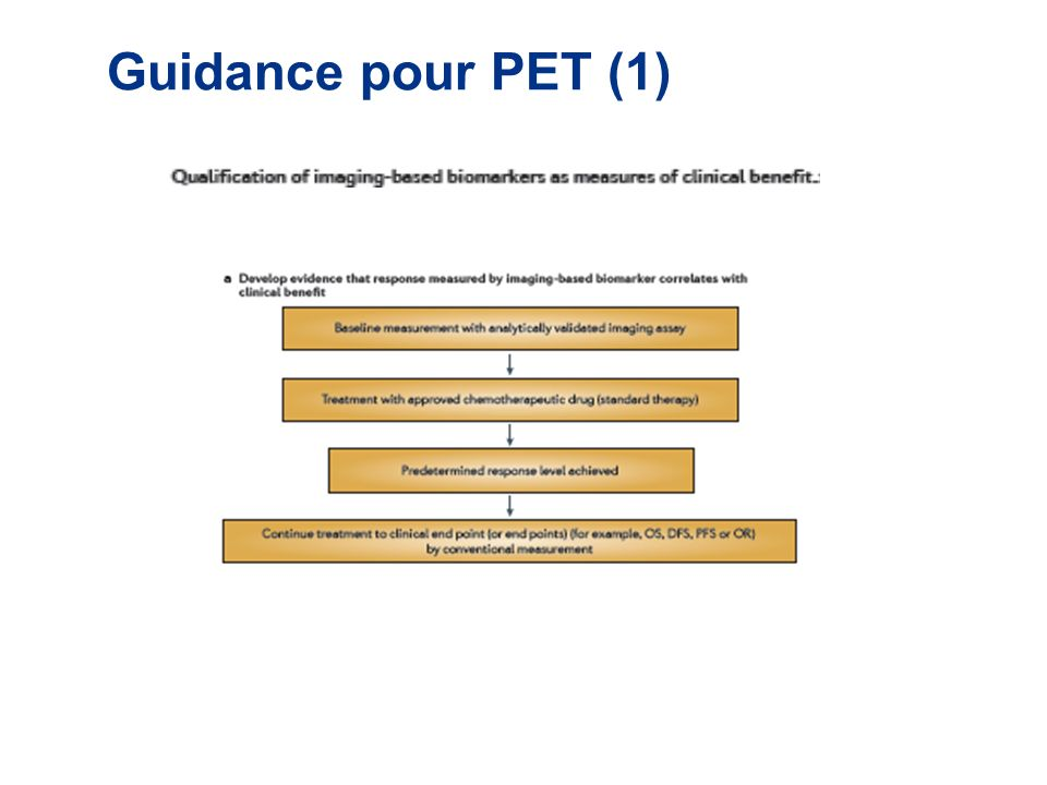 Guidance pour PET (1)